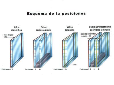 vidrio_laminado_2.jpg